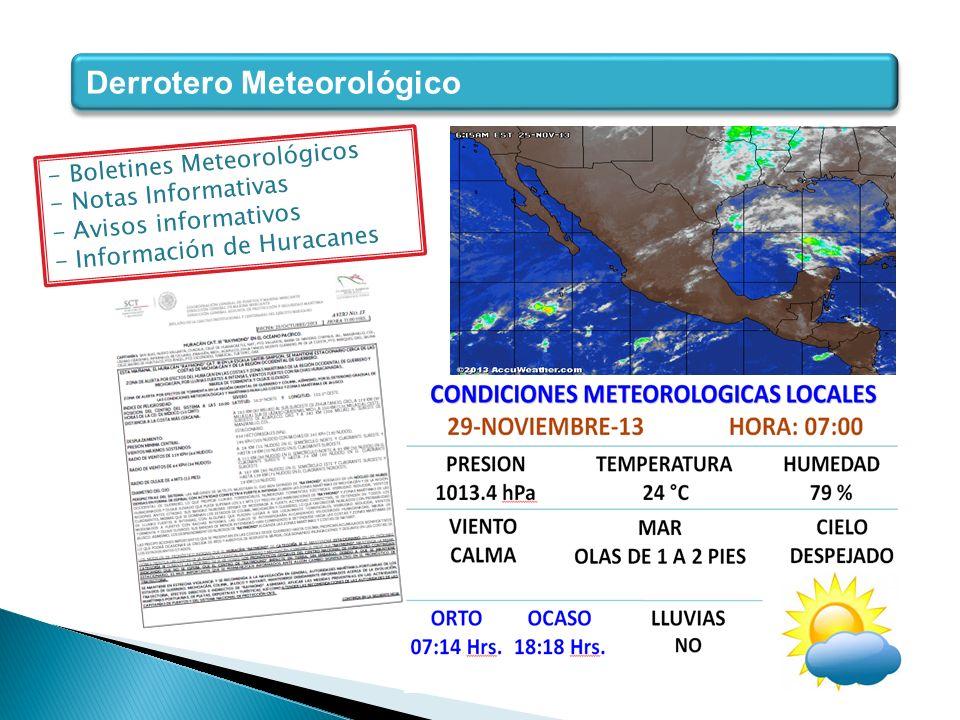 Derrotero Meteorológico - Boletines Meteorológicos - Notas Informativas - Avisos informativos - Información de Huracanes