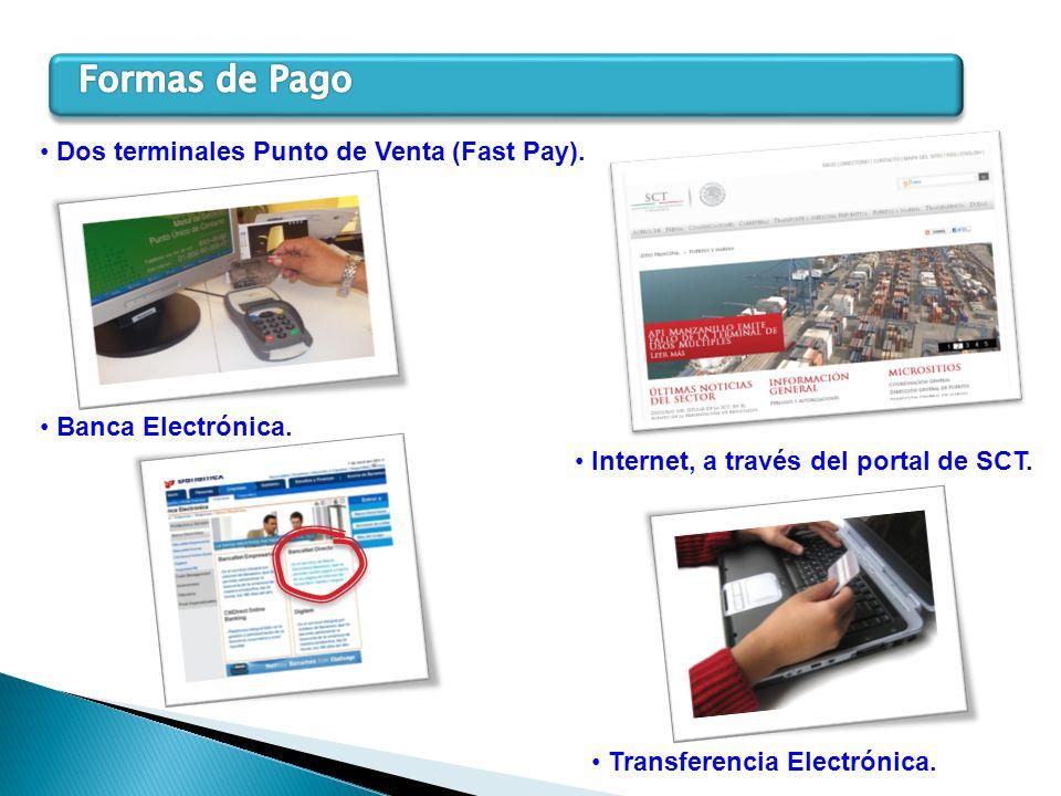 Dos terminales Punto de Venta (Fast Pay). Internet, a través del portal de SCT. Banca Electrónica. Transferencia Electrónica.