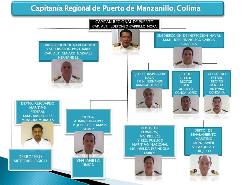 CAPITANÍA DE PUERTO ADUANA MARÍTIMA PGR AGENCIAS NAVIERAS MEDICINA PREVENTIVA EN EL TRANSPORTE SAGARPAMIGRACIÓN EJÉRCITO MEXICANO ARMADA DE MÉXICO PROTECCIÓN CIVIL PRESIDENCIA MUNICIPAL API MANZANILLO
