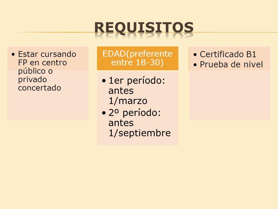 F.P. Estar cursando FP en centro público o privado concertado EDAD(preferente entre 18-30) 1er período: antes 1/marzo 2º período: antes 1/septiembre I