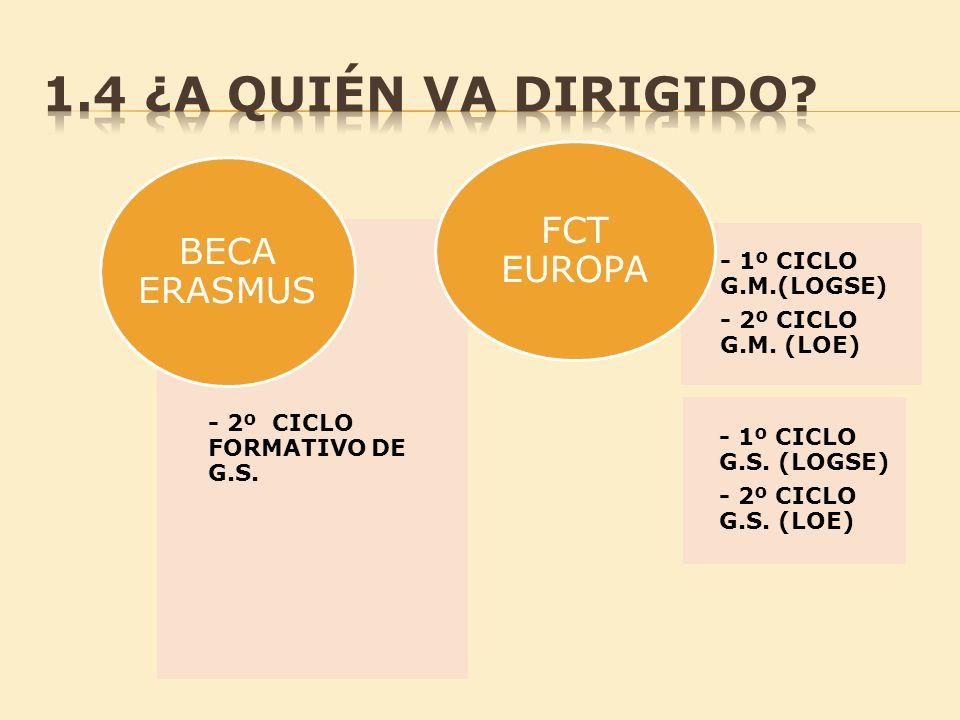 - 2º CICLO FORMATIVO DE G.S. BECA ERASMUS - 1º CICLO G.M.(LOGSE) - 2º CICLO G.M. (LOE) - 1º CICLO G.S. (LOGSE) - 2º CICLO G.S. (LOE) FCT EUROPA