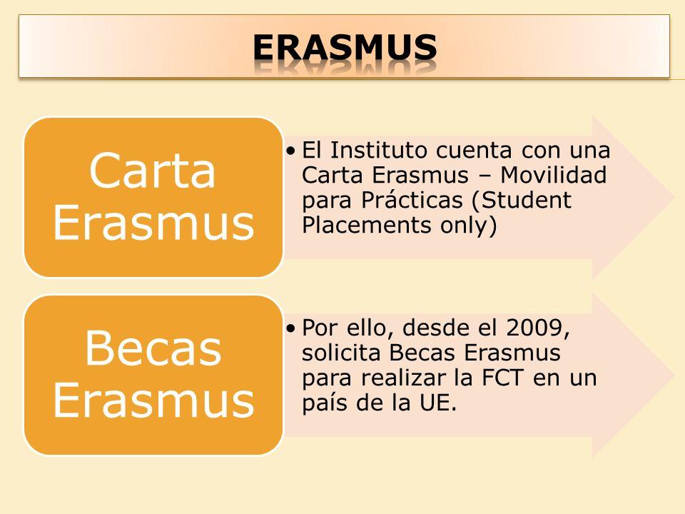El Instituto cuenta con una Carta Erasmus – Movilidad para Prácticas (Student Placements only) Carta Erasmus Por ello, desde el 2009, solicita Becas E