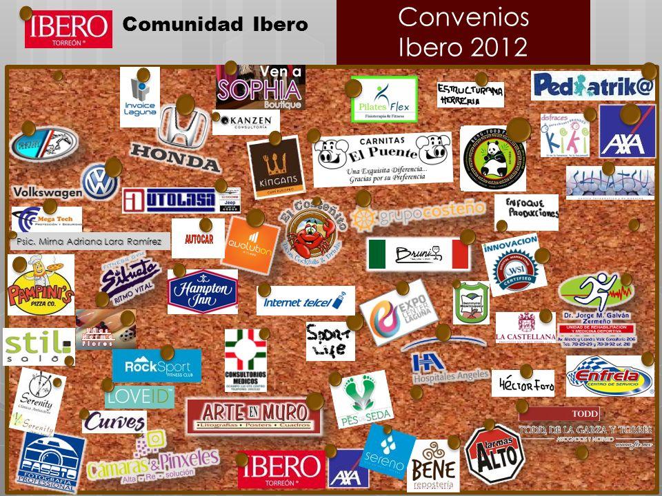 Deporte Comunidad Ibero Convenios Ibero 2012 Psic. Mirna Adriana Lara Ramírez Psic. Mirna Adriana Lara Ramírez