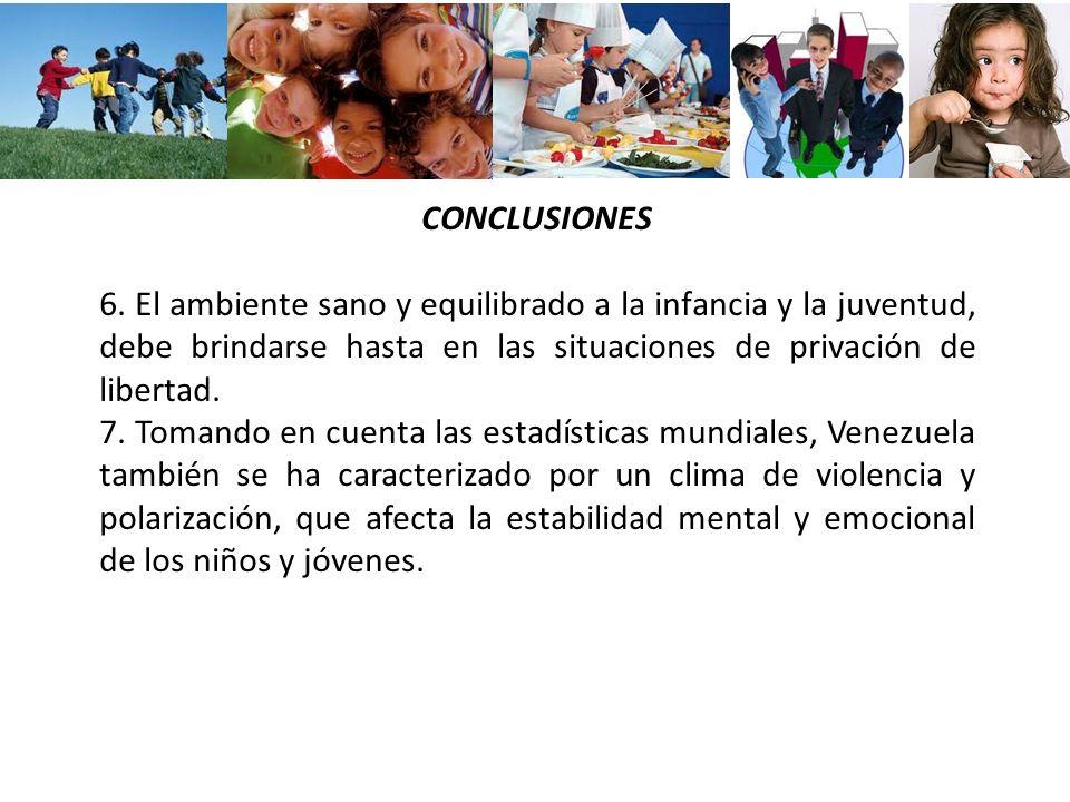 CONCLUSIONES 6. El ambiente sano y equilibrado a la infancia y la juventud, debe brindarse hasta en las situaciones de privación de libertad. 7. Toman
