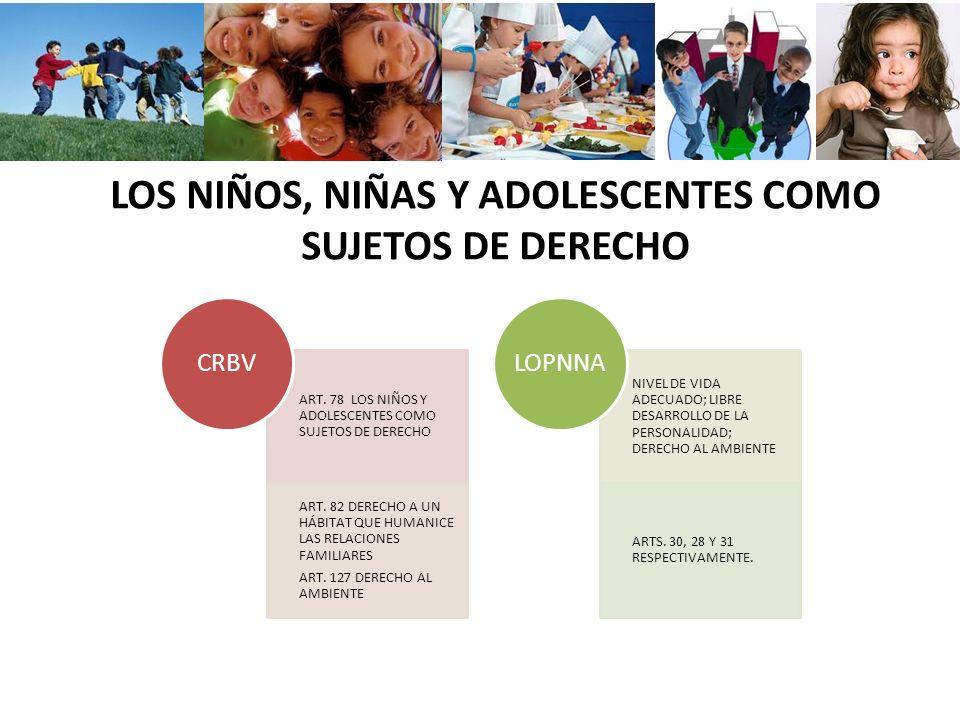 LOS NIÑOS, NIÑAS Y ADOLESCENTES COMO SUJETOS DE DERECHO ART. 78 LOS NIÑOS Y ADOLESCENTES COMO SUJETOS DE DERECHO ART. 82 DERECHO A UN HÁBITAT QUE HUMA