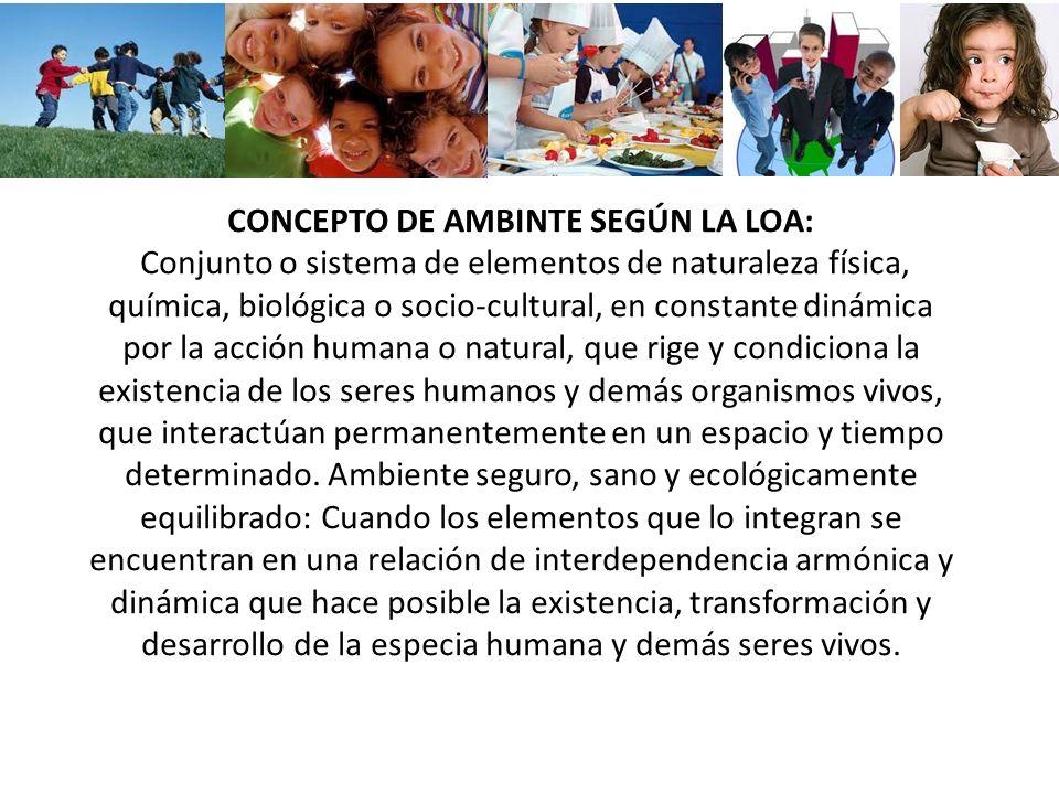 CONCEPTO DE AMBINTE SEGÚN LA LOA: Conjunto o sistema de elementos de naturaleza física, química, biológica o socio-cultural, en constante dinámica por