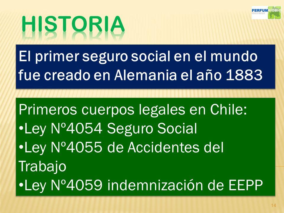 14 El primer seguro social en el mundo fue creado en Alemania el año 1883 Primeros cuerpos legales en Chile: Ley Nº4054 Seguro Social Ley Nº4055 de Ac