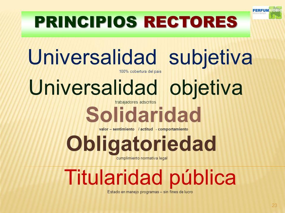 PRINCIPIOS RECTORES 23 Solidaridad valor – sentimiento / actitud - comportamiento Obligatoriedad cumplimiento normativa legal Titularidad pública Esta