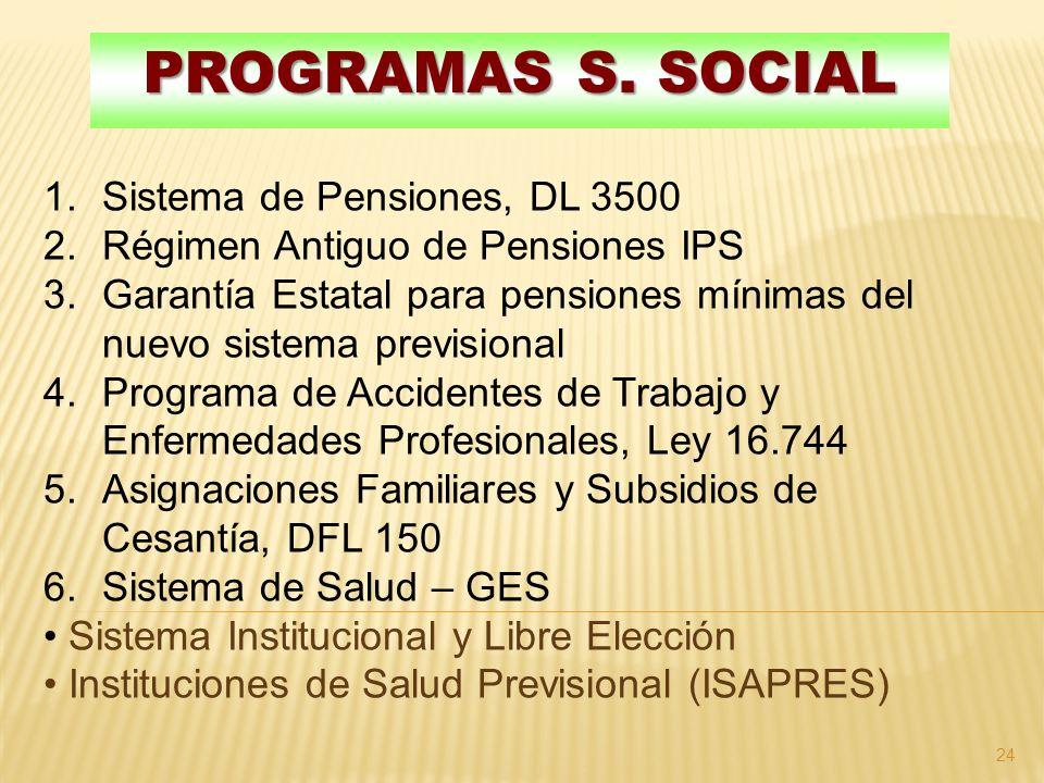 PROGRAMAS S. SOCIAL 24 1.Sistema de Pensiones, DL 3500 2.Régimen Antiguo de Pensiones IPS 3.Garantía Estatal para pensiones mínimas del nuevo sistema