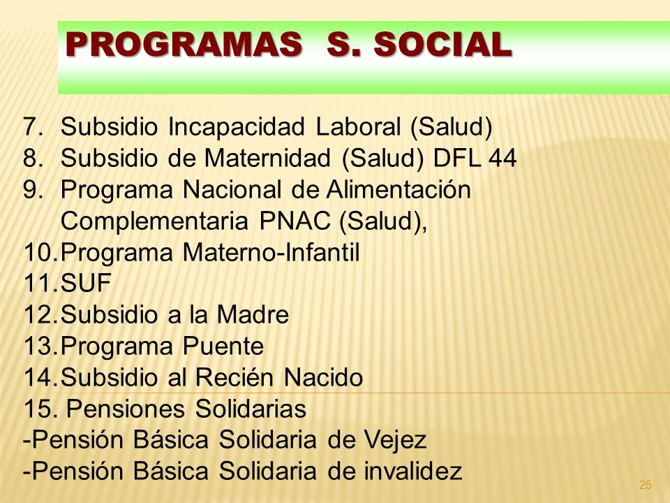 PROGRAMAS S. SOCIAL 25 7.Subsidio Incapacidad Laboral (Salud) 8.Subsidio de Maternidad (Salud) DFL 44 9.Programa Nacional de Alimentación Complementar