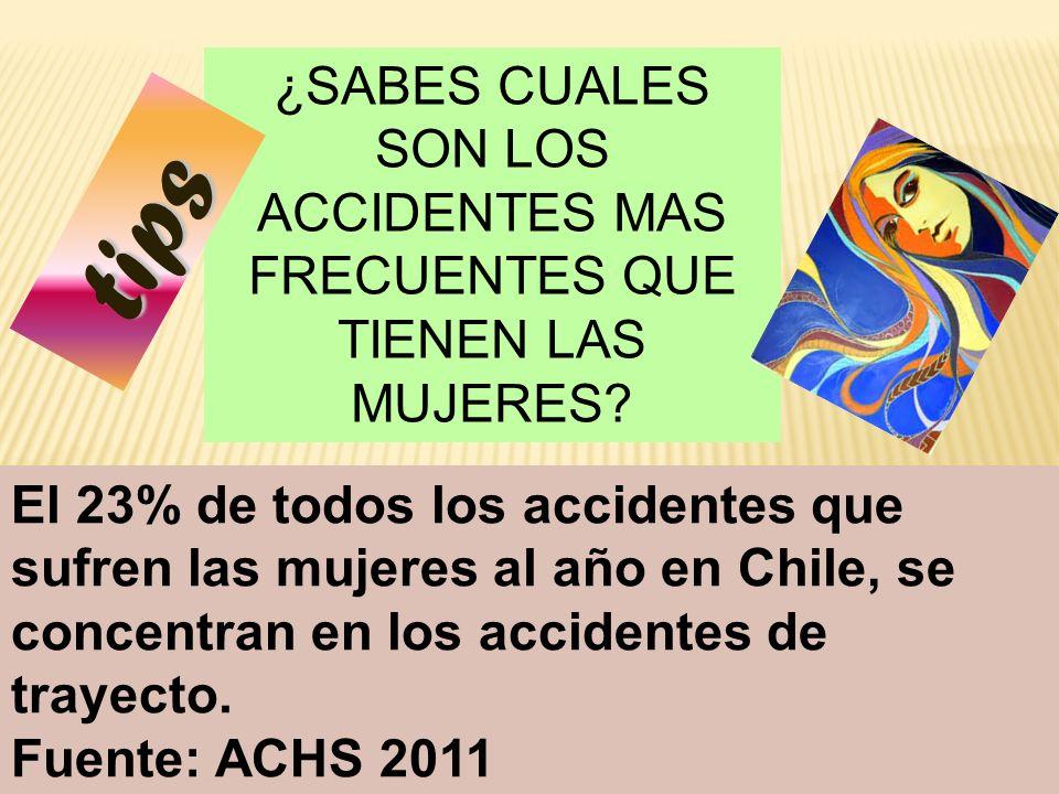 35 ¿SABES CUALES SON LOS ACCIDENTES MAS FRECUENTES QUE TIENEN LAS MUJERES? El 23% de todos los accidentes que sufren las mujeres al año en Chile, se c