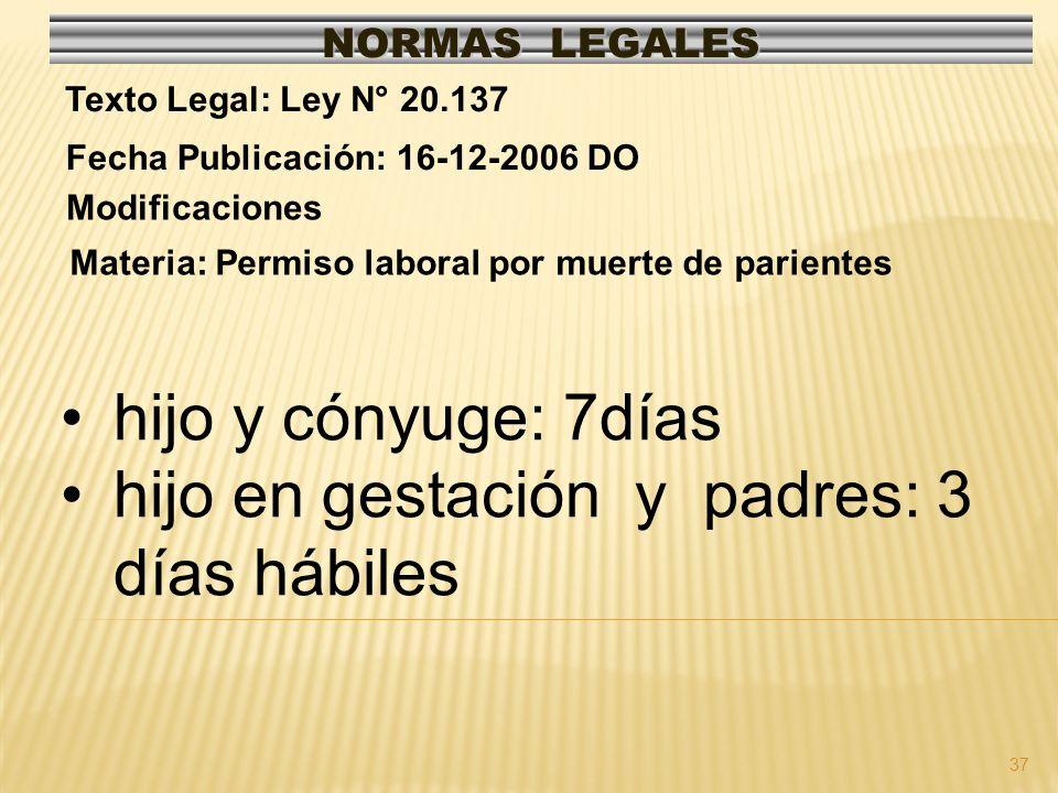 37 NORMAS LEGALES Modificaciones Fecha Publicación: 16-12-2006 DO Texto Legal: Ley N° 20.137 hijo y cónyuge: 7días hijo en gestación y padres: 3 días hábiles Materia: Permiso laboral por muerte de parientes