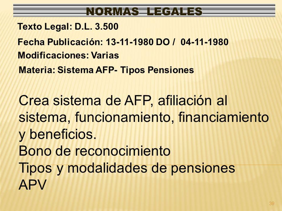 39 NORMAS LEGALES Modificaciones: Varias Fecha Publicación: 13-11-1980 DO / 04-11-1980 Texto Legal: D.L. 3.500 Materia: Sistema AFP- Tipos Pensiones C