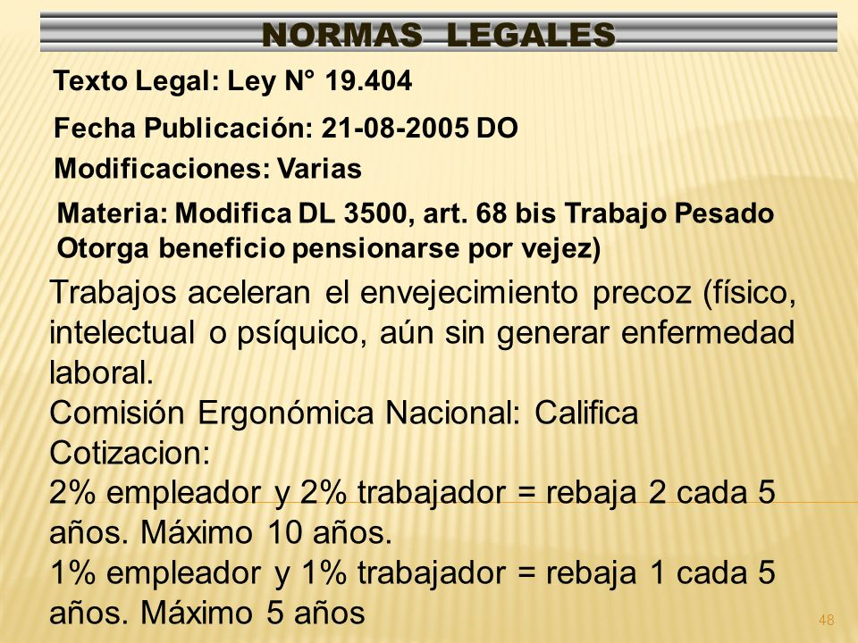 49 NORMAS LEGALES Modificaciones: Varias Fecha Publicación: 18-11-1980 DO / 04-11-1980 Texto Legal: D.L.