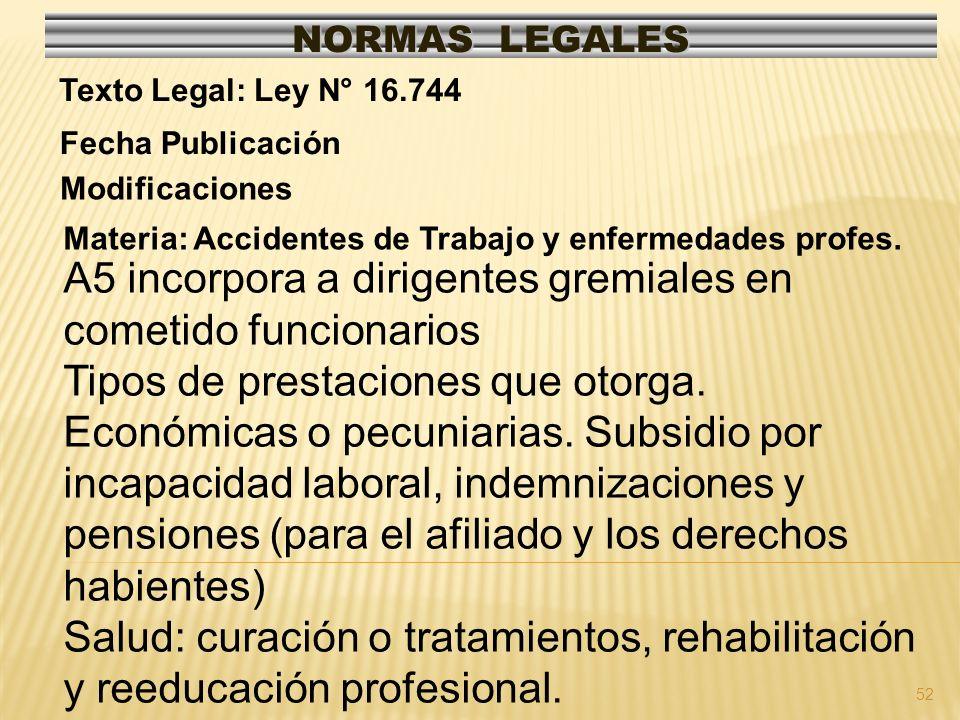 52 NORMAS LEGALES Modificaciones Fecha Publicación Texto Legal: Ley N° 16.744 Materia: Accidentes de Trabajo y enfermedades profes. A5 incorpora a dir