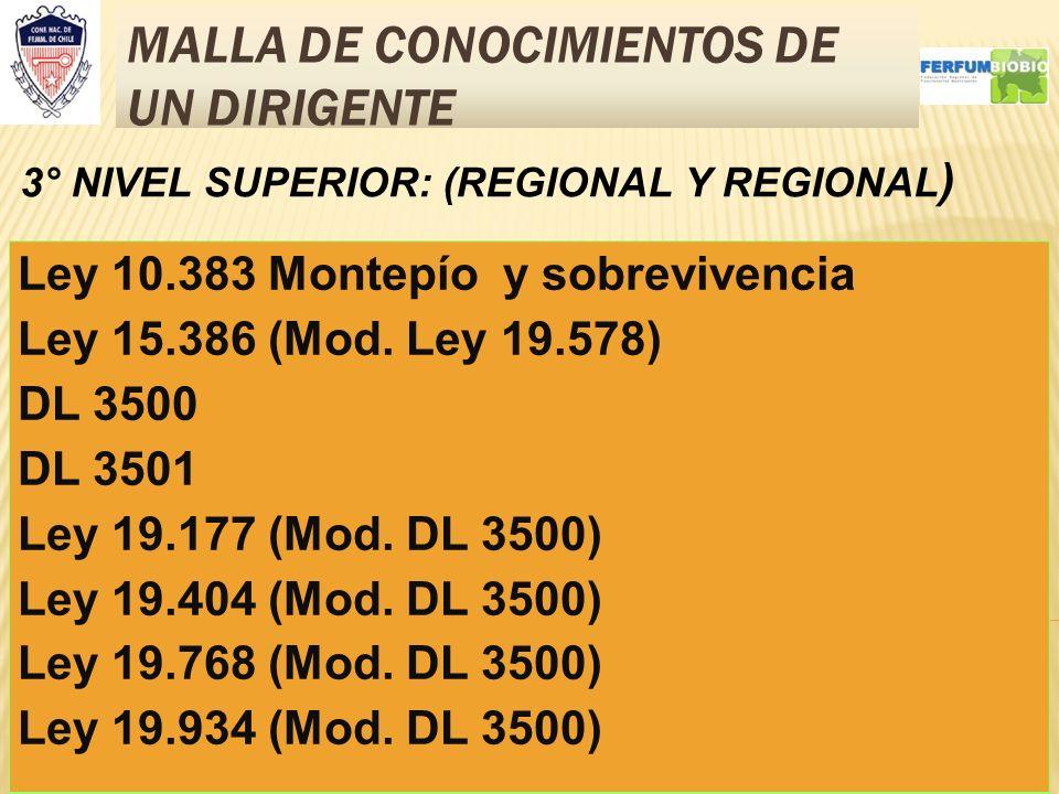 MALLA DE CONOCIMIENTOS DE UN DIRIGENTE 6 3° NIVEL SUPERIOR: (REGIONAL Y REGIONAL ) Ley 10.383 Montepío y sobrevivencia Ley 15.386 (Mod. Ley 19.578) DL