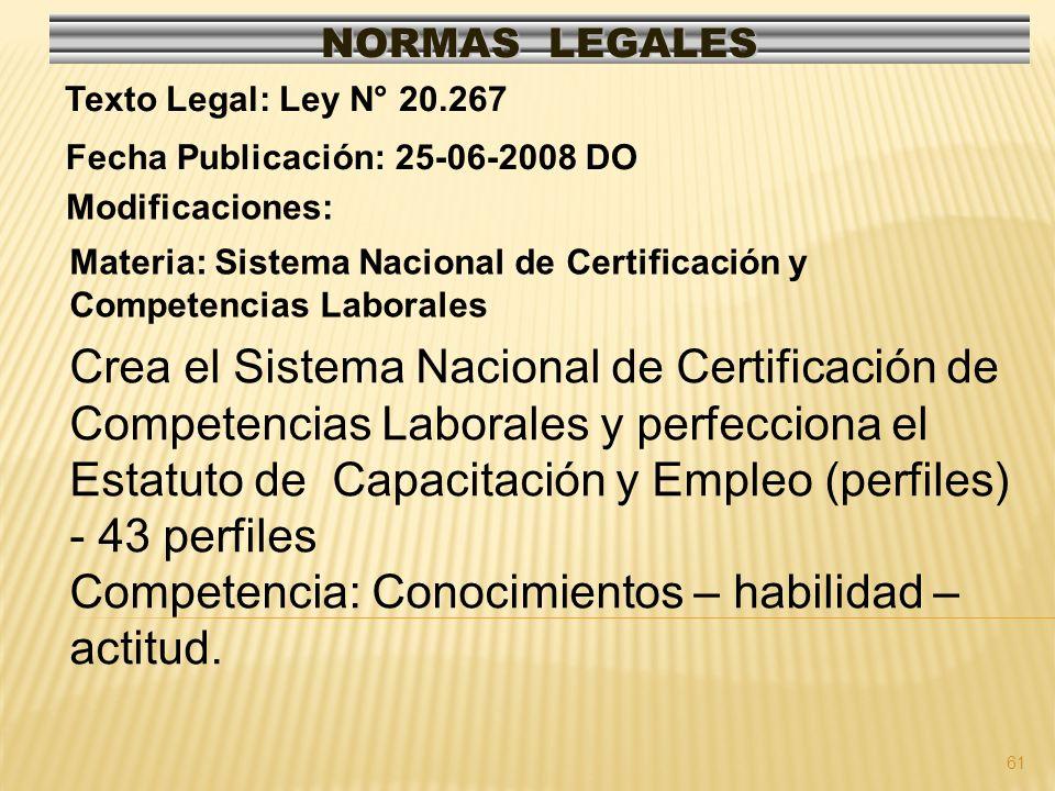 61 NORMAS LEGALES Modificaciones: Fecha Publicación: 25-06-2008 DO Texto Legal: Ley N° 20.267 Materia: Sistema Nacional de Certificación y Competencias Laborales Crea el Sistema Nacional de Certificación de Competencias Laborales y perfecciona el Estatuto de Capacitación y Empleo (perfiles) - 43 perfiles Competencia: Conocimientos – habilidad – actitud.