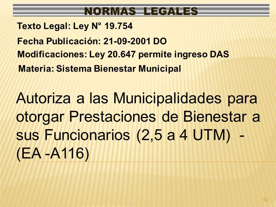 62 NORMAS LEGALES Modificaciones: Ley 20.647 permite ingreso DAS Fecha Publicación: 21-09-2001 DO Texto Legal: Ley N° 19.754 Materia: Sistema Bienestar Municipal Autoriza a las Municipalidades para otorgar Prestaciones de Bienestar a sus Funcionarios (2,5 a 4 UTM) - (EA -A116)