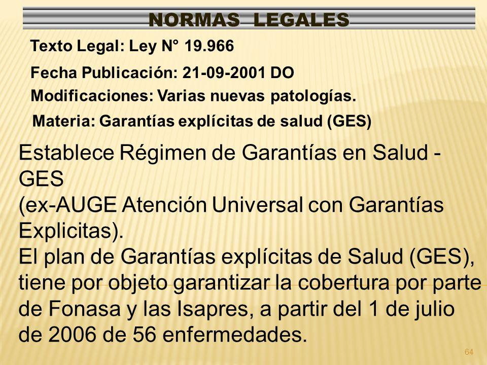 64 NORMAS LEGALES Modificaciones: Varias nuevas patologías. Fecha Publicación: 21-09-2001 DO Texto Legal: Ley N° 19.966 Materia: Garantías explícitas