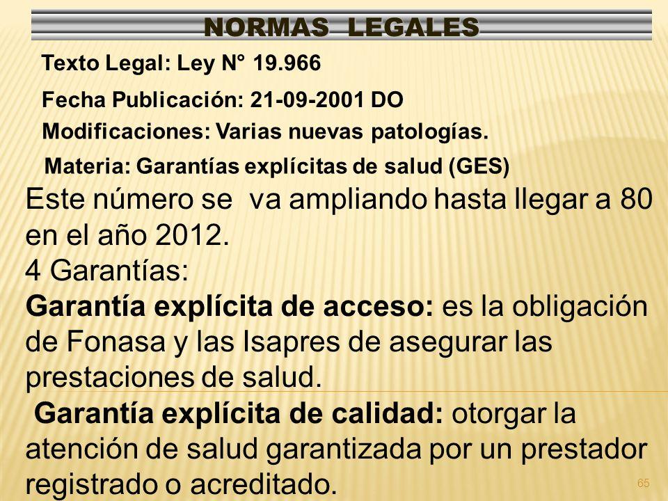 65 NORMAS LEGALES Modificaciones: Varias nuevas patologías. Fecha Publicación: 21-09-2001 DO Texto Legal: Ley N° 19.966 Materia: Garantías explícitas