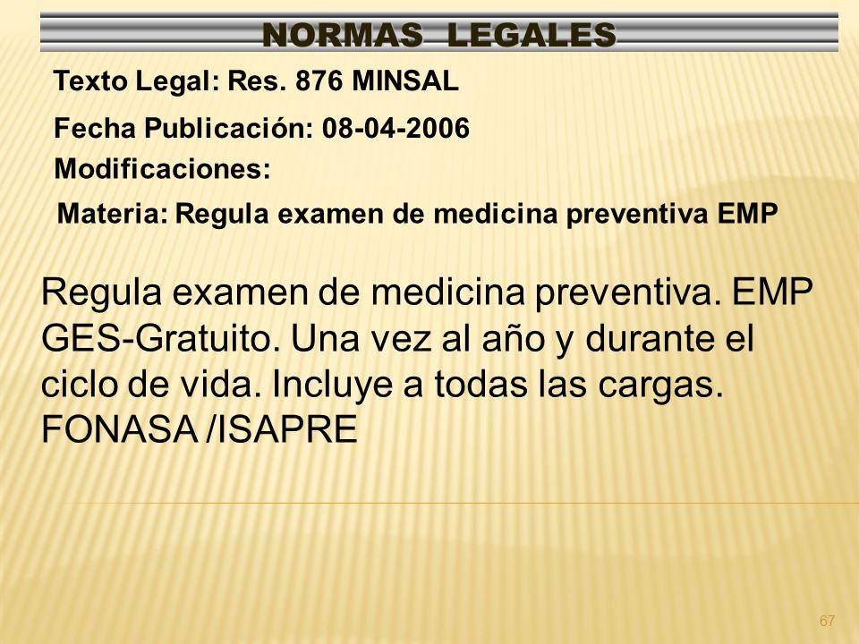 67 NORMAS LEGALES Modificaciones: Fecha Publicación: 08-04-2006 Texto Legal: Res.