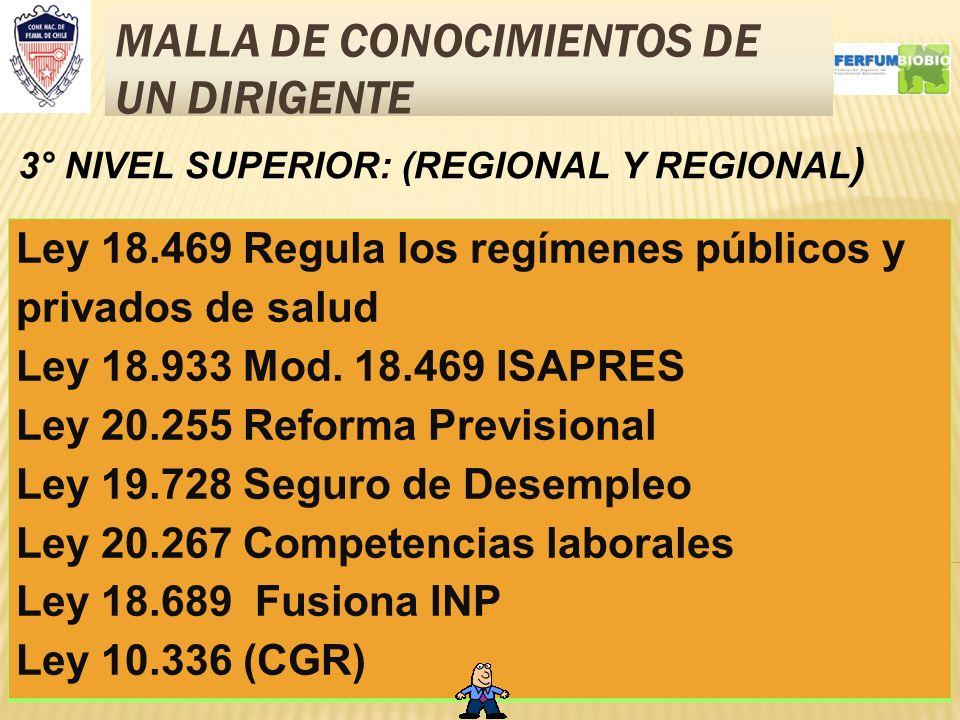 MALLA DE CONOCIMIENTOS DE UN DIRIGENTE 7 3° NIVEL SUPERIOR: (REGIONAL Y REGIONAL ) Ley 18.469 Regula los regímenes públicos y privados de salud Ley 18