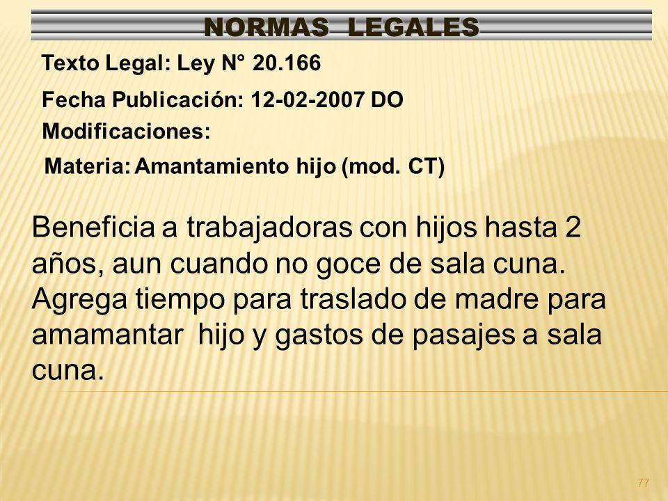 77 NORMAS LEGALES Modificaciones: Fecha Publicación: 12-02-2007 DO Texto Legal: Ley N° 20.166 Materia: Amantamiento hijo (mod. CT) Beneficia a trabaja
