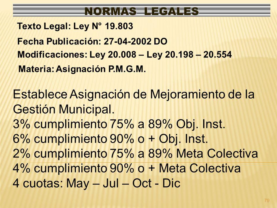 79 NORMAS LEGALES Modificaciones: Ley 20.008 – Ley 20.198 – 20.554 Fecha Publicación: 27-04-2002 DO Texto Legal: Ley N° 19.803 Materia: Asignación P.M.G.M.