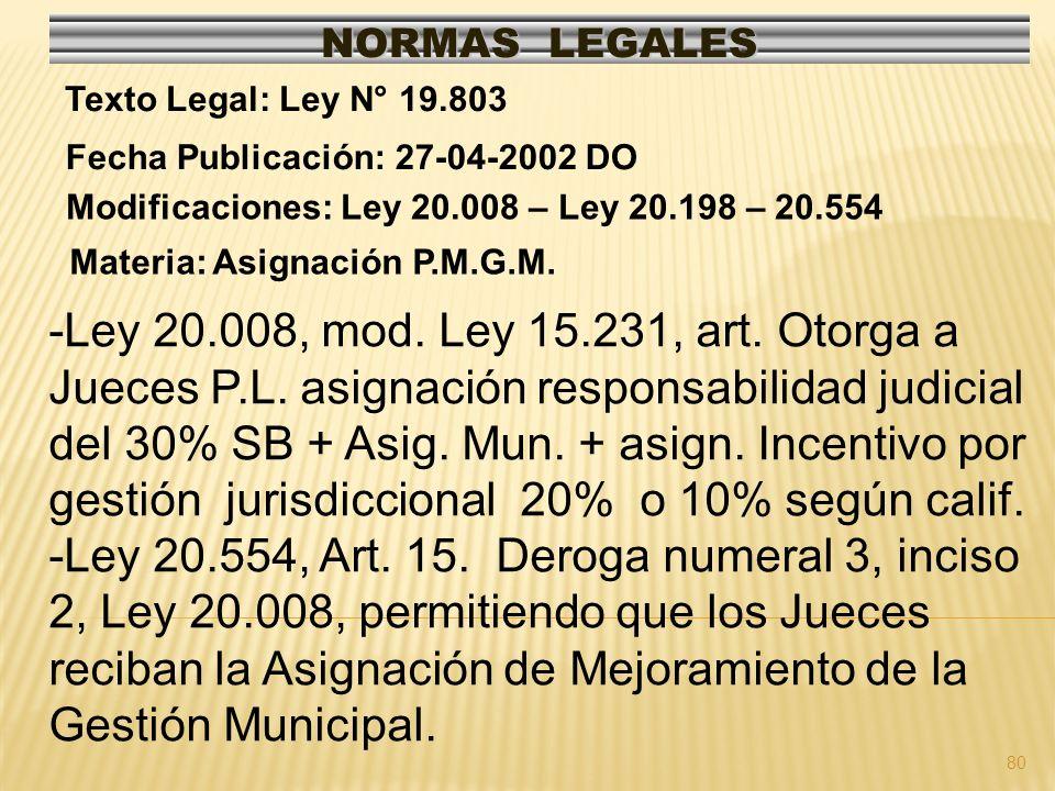 80 NORMAS LEGALES Modificaciones: Ley 20.008 – Ley 20.198 – 20.554 Fecha Publicación: 27-04-2002 DO Texto Legal: Ley N° 19.803 Materia: Asignación P.M.G.M.