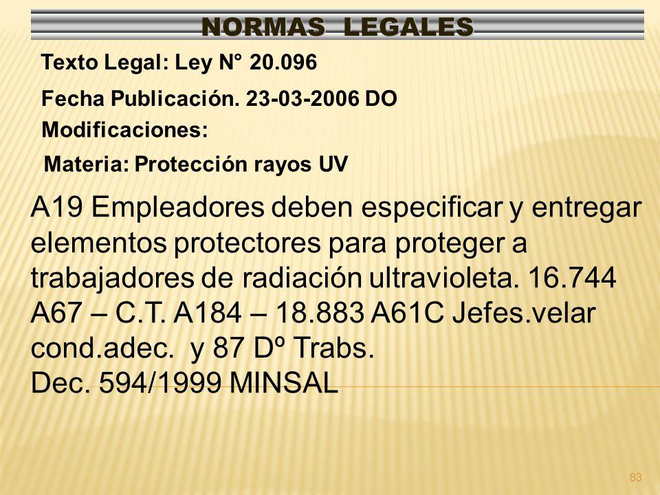 83 NORMAS LEGALES Modificaciones: Fecha Publicación. 23-03-2006 DO Texto Legal: Ley N° 20.096 Materia: Protección rayos UV A19 Empleadores deben espec