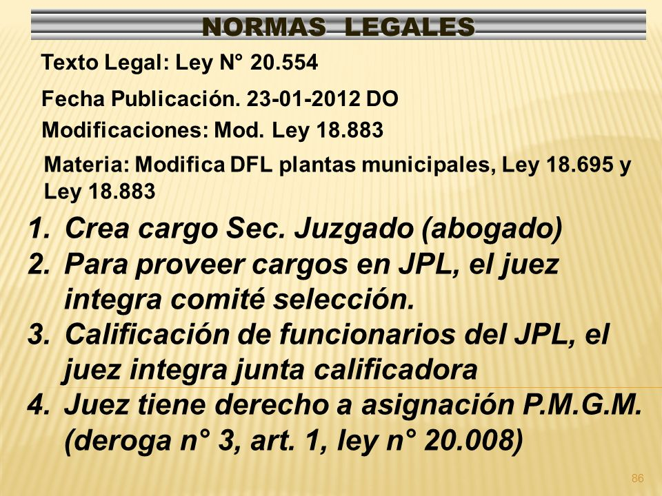 87 NORMAS LEGALES Modificaciones: Mod.Art. 33 DL.