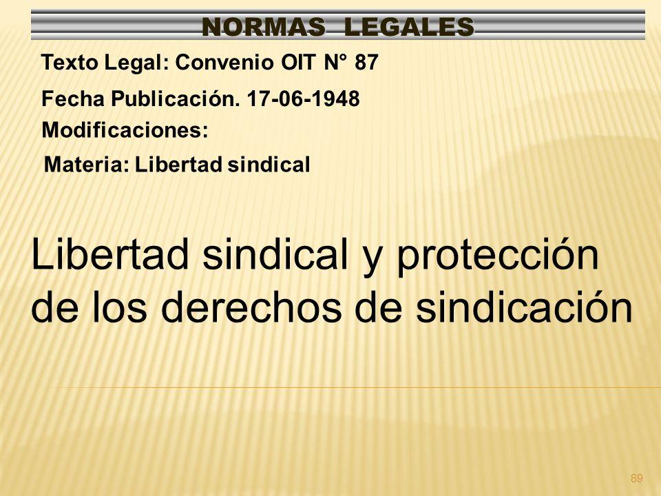 89 NORMAS LEGALES Modificaciones: Fecha Publicación. 17-06-1948 Texto Legal: Convenio OIT N° 87 Materia: Libertad sindical Libertad sindical y protecc