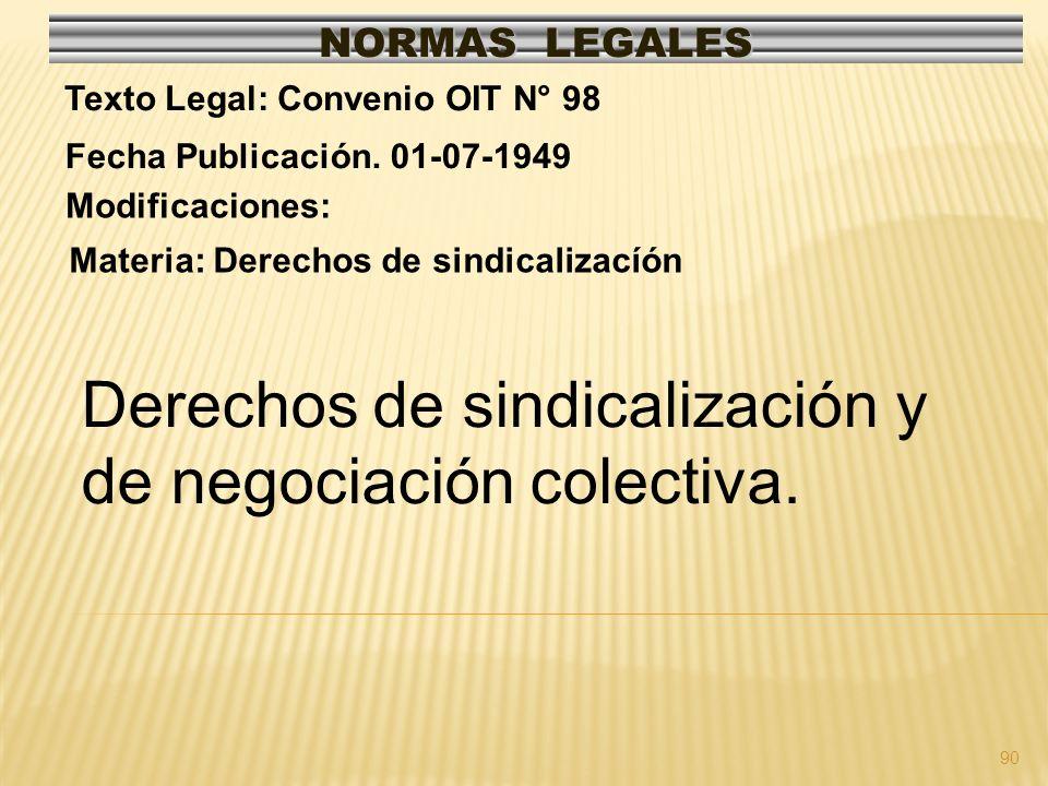 90 NORMAS LEGALES Modificaciones: Fecha Publicación. 01-07-1949 Texto Legal: Convenio OIT N° 98 Materia: Derechos de sindicalizacíón Derechos de sindi