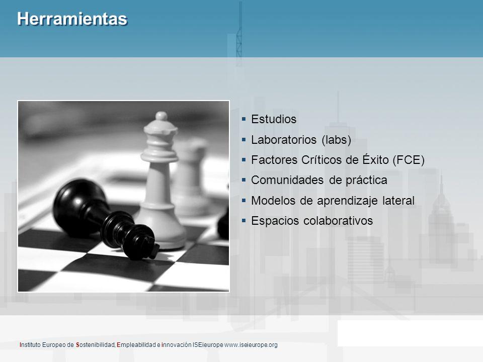Herramientas Estudios Laboratorios (labs) Factores Críticos de Éxito (FCE) Comunidades de práctica Modelos de aprendizaje lateral Espacios colaborativ