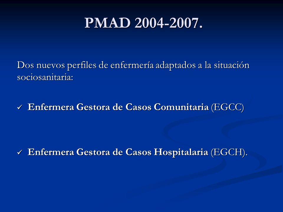PMAD 2004-2007. PMAD 2004-2007. Dos nuevos perfiles de enfermería adaptados a la situación sociosanitaria: Enfermera Gestora de Casos Comunitaria (EGC
