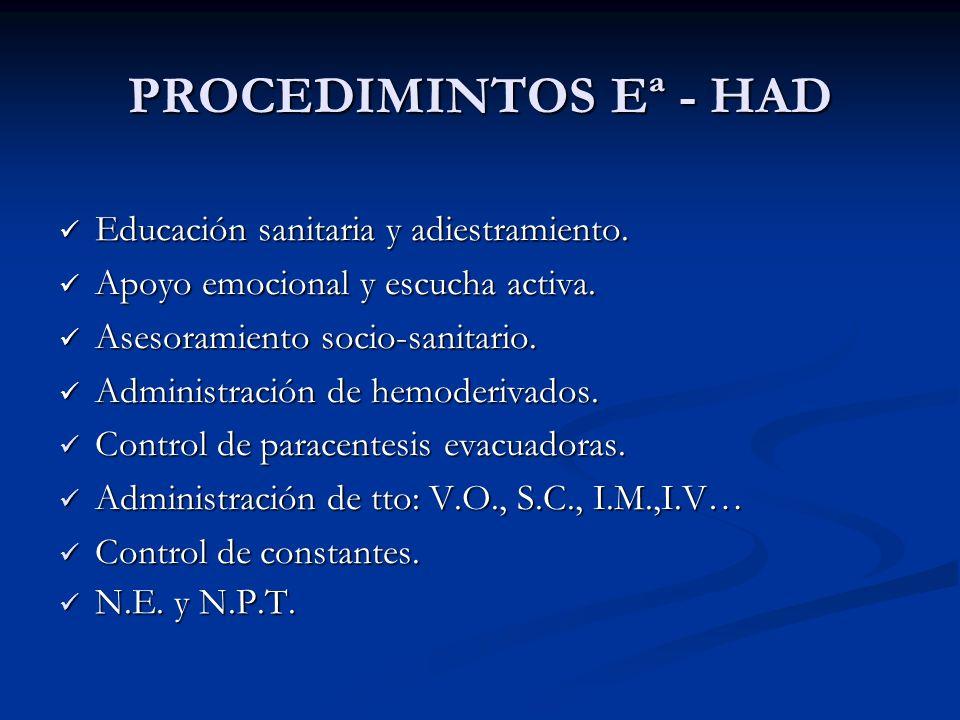 PROCEDIMINTOS Eª - HAD Educación sanitaria y adiestramiento. Educación sanitaria y adiestramiento. Apoyo emocional y escucha activa. Apoyo emocional y