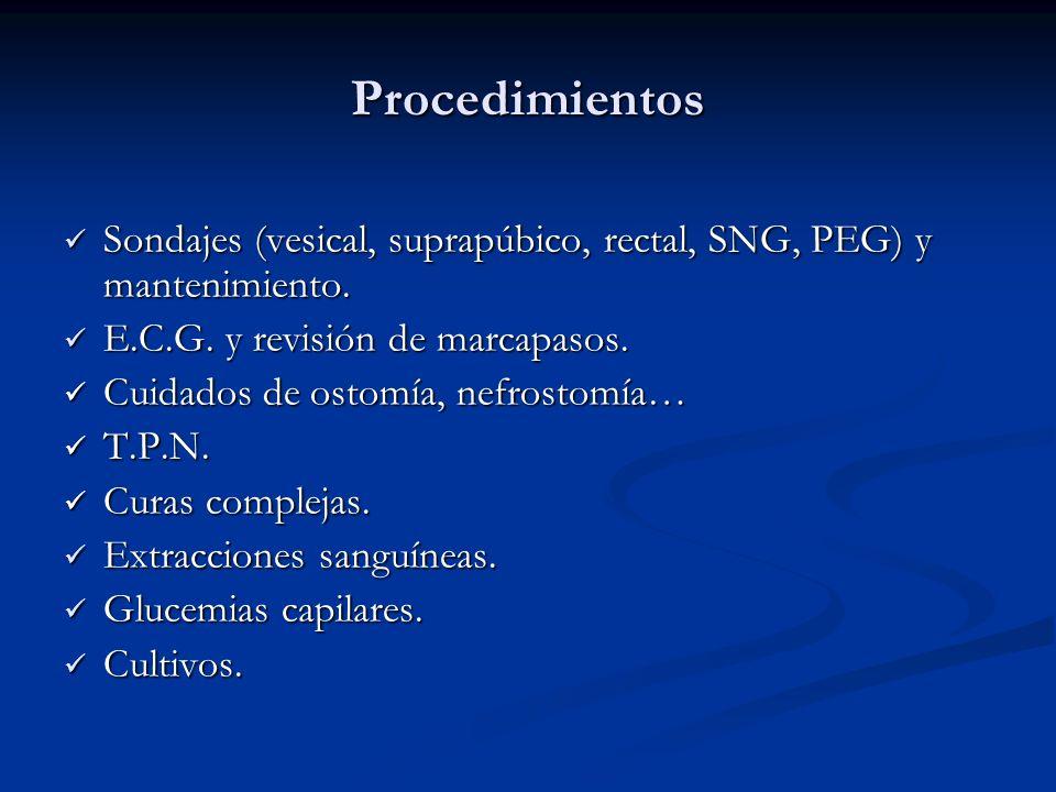 Procedimientos Sondajes (vesical, suprapúbico, rectal, SNG, PEG) y mantenimiento. Sondajes (vesical, suprapúbico, rectal, SNG, PEG) y mantenimiento. E