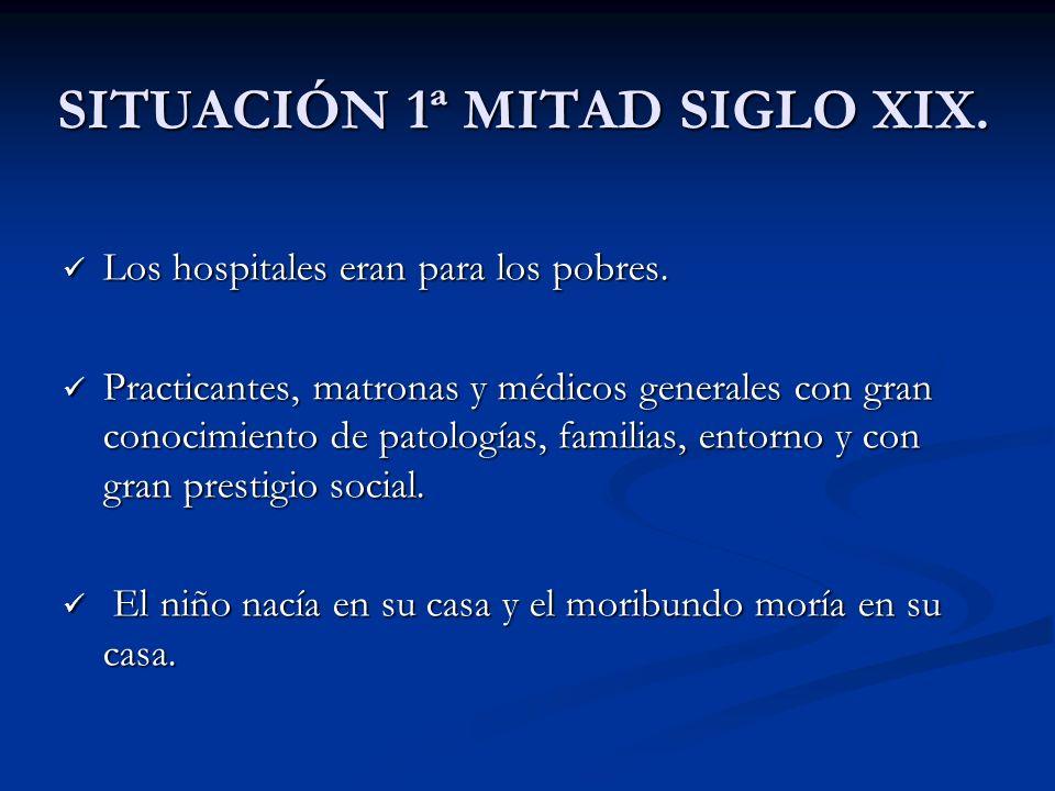 SITUACIÓN 1ª MITAD SIGLO XIX. Los hospitales eran para los pobres. Los hospitales eran para los pobres. Practicantes, matronas y médicos generales con