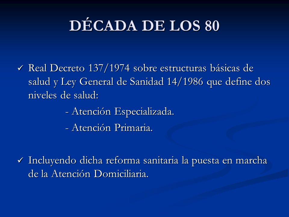 DÉCADA DE LOS 80 Real Decreto 137/1974 sobre estructuras básicas de salud y Ley General de Sanidad 14/1986 que define dos niveles de salud: Real Decre