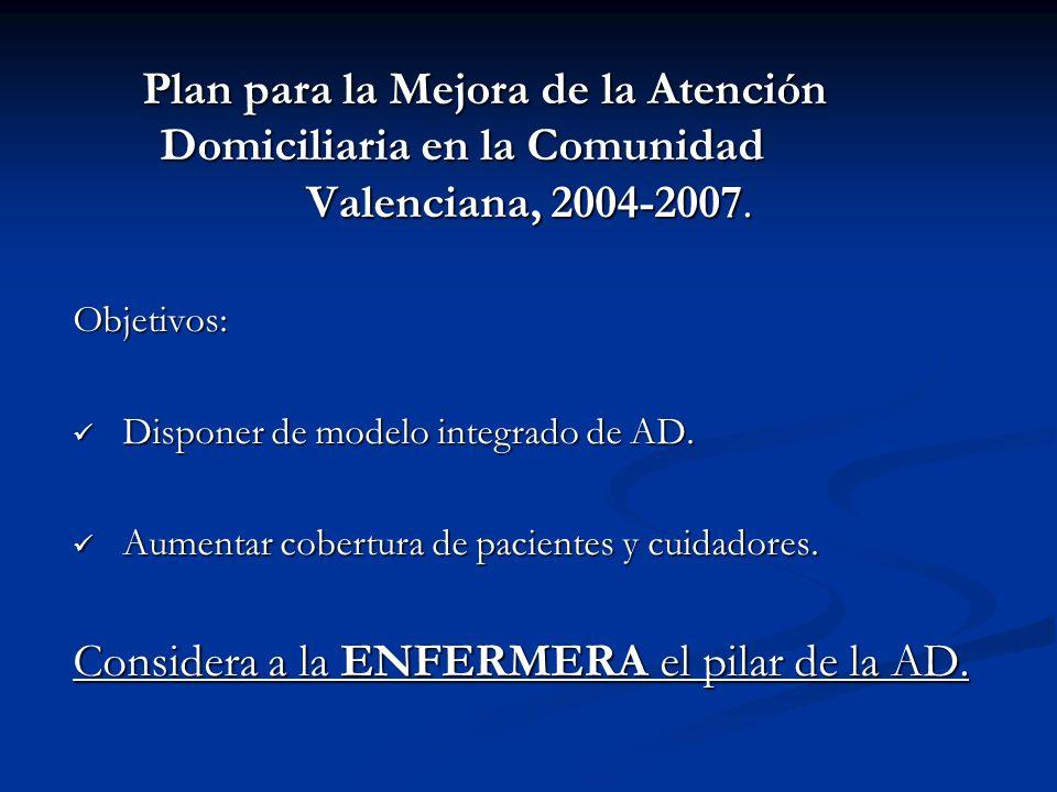 Plan para la Mejora de la Atención Domiciliaria en la Comunidad Valenciana, 2004-2007. Plan para la Mejora de la Atención Domiciliaria en la Comunidad