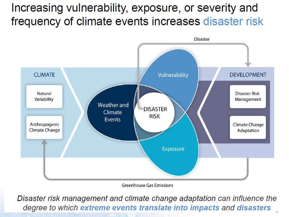 Key themes • In some parts of the world, increases in some extreme weather and climate events have been observed.