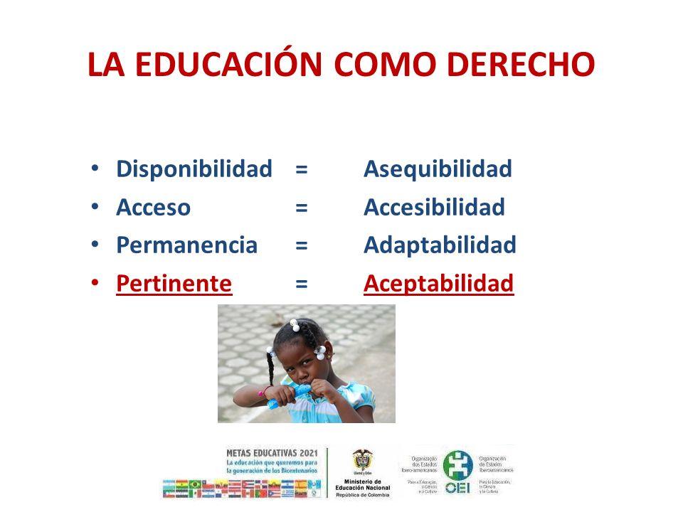 LA EDUCACIÓN COMO DERECHO Disponibilidad = Asequibilidad Acceso = Accesibilidad Permanencia = Adaptabilidad Pertinente= Aceptabilidad