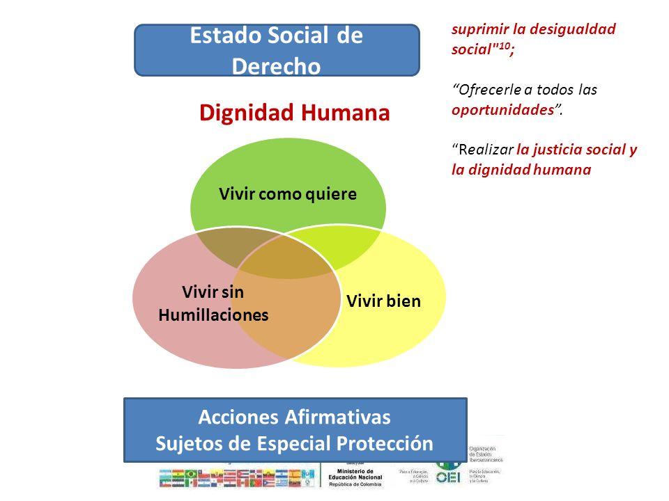 Estado Social de Derecho suprimir la desigualdad social
