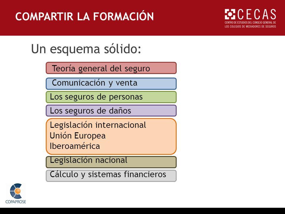 Un esquema sólido: Teoría general del seguro Comunicación y venta Los seguros de personas Los seguros de daños Legislación internacional Unión Europea Iberoamérica Legislación nacional Cálculo y sistemas financieros