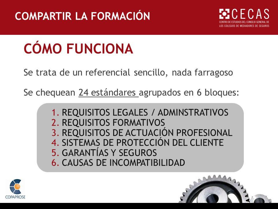 CÓMO FUNCIONA Se trata de un referencial sencillo, nada farragoso Se chequean 24 estándares agrupados en 6 bloques: 1.REQUISITOS LEGALES / ADMINSTRATIVOS 2.REQUISITOS FORMATIVOS 3.REQUISITOS DE ACTUACIÓN PROFESIONAL 4.SISTEMAS DE PROTECCIÓN DEL CLIENTE 5.GARANTÍAS Y SEGUROS 6.CAUSAS DE INCOMPATIBILIDAD COMPARTIR LA FORMACIÓN