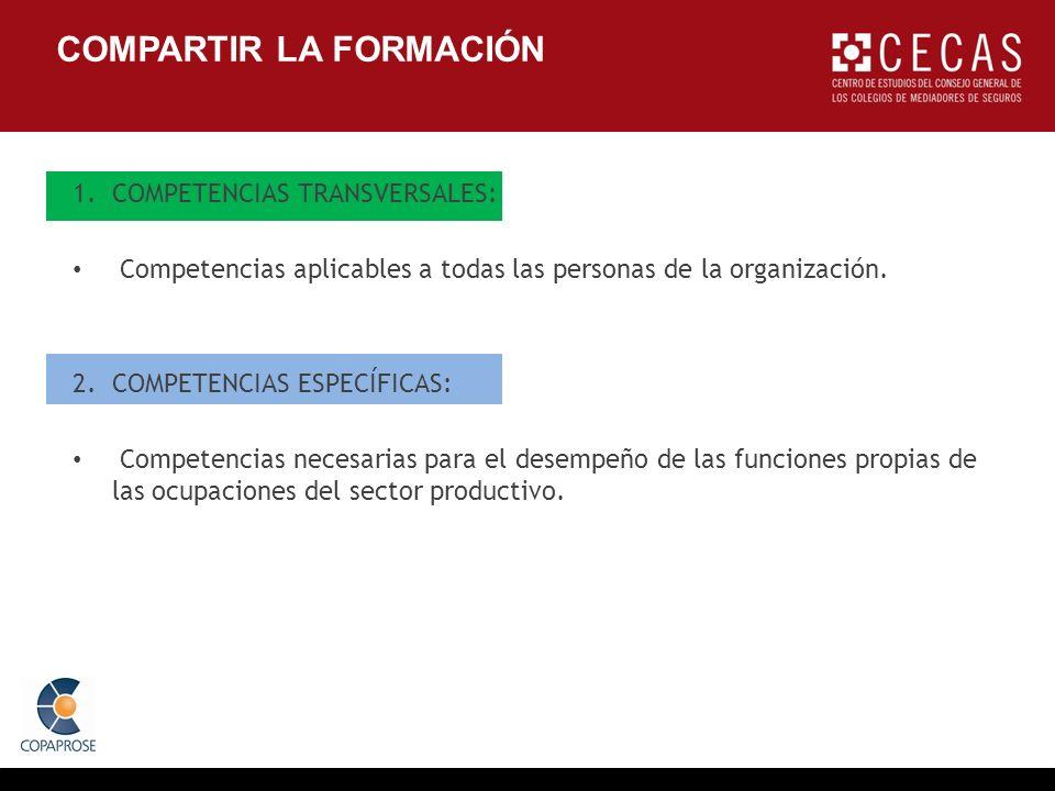 COMPARTIR LA FORMACIÓN 1.COMPETENCIAS TRANSVERSALES: Competencias aplicables a todas las personas de la organización. 2. COMPETENCIAS ESPECÍFICAS: Com