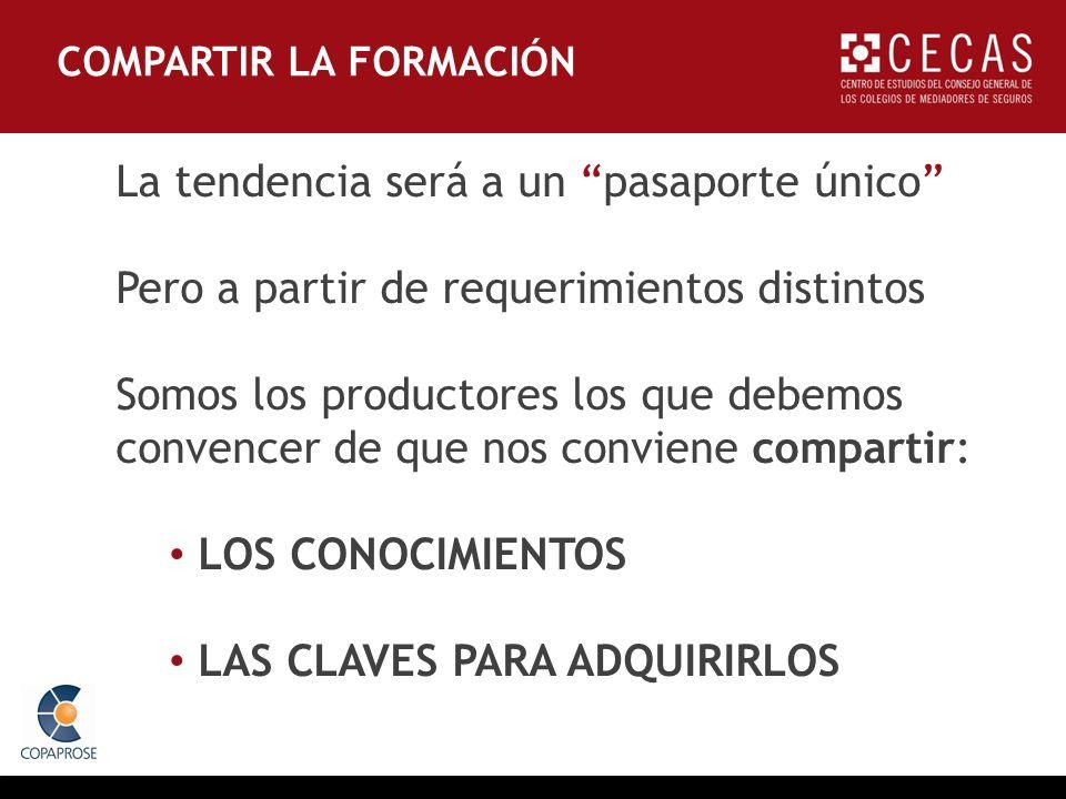 La tendencia será a un pasaporte único Pero a partir de requerimientos distintos Somos los productores los que debemos convencer de que nos conviene compartir: LOS CONOCIMIENTOS LAS CLAVES PARA ADQUIRIRLOS COMPARTIR LA FORMACIÓN