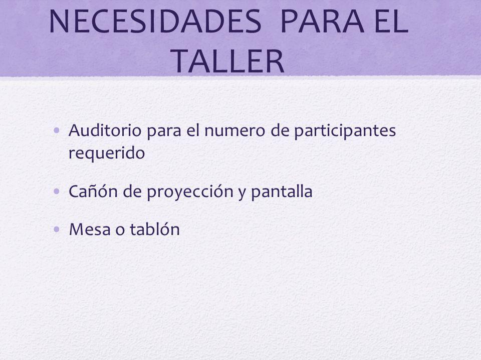 NECESIDADES PARA EL TALLER Auditorio para el numero de participantes requerido Cañón de proyección y pantalla Mesa o tablón