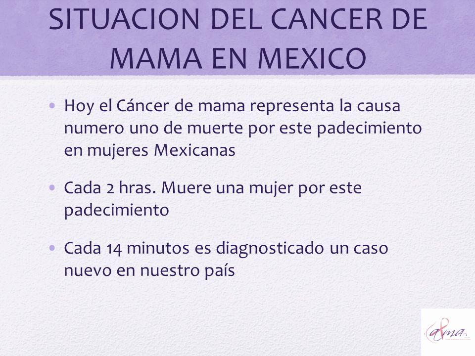 SITUACION DEL CANCER DE MAMA EN MEXICO Hoy el Cáncer de mama representa la causa numero uno de muerte por este padecimiento en mujeres Mexicanas Cada