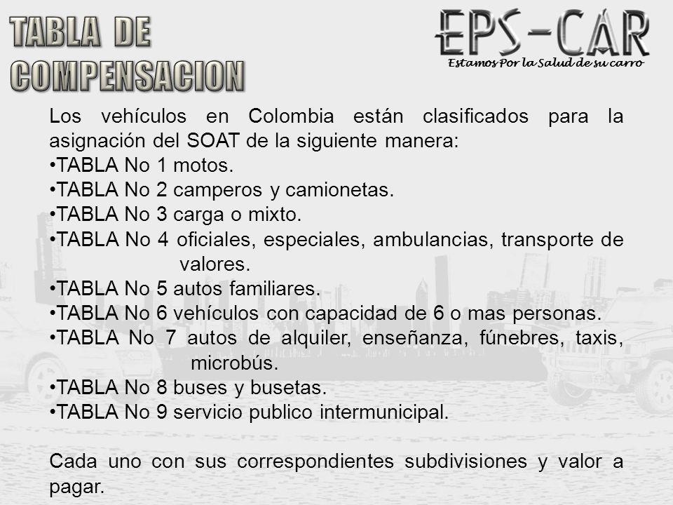 Estamos Por la Salud de su carro Los vehículos en Colombia están clasificados para la asignación del SOAT de la siguiente manera: TABLA No 1 motos. TA